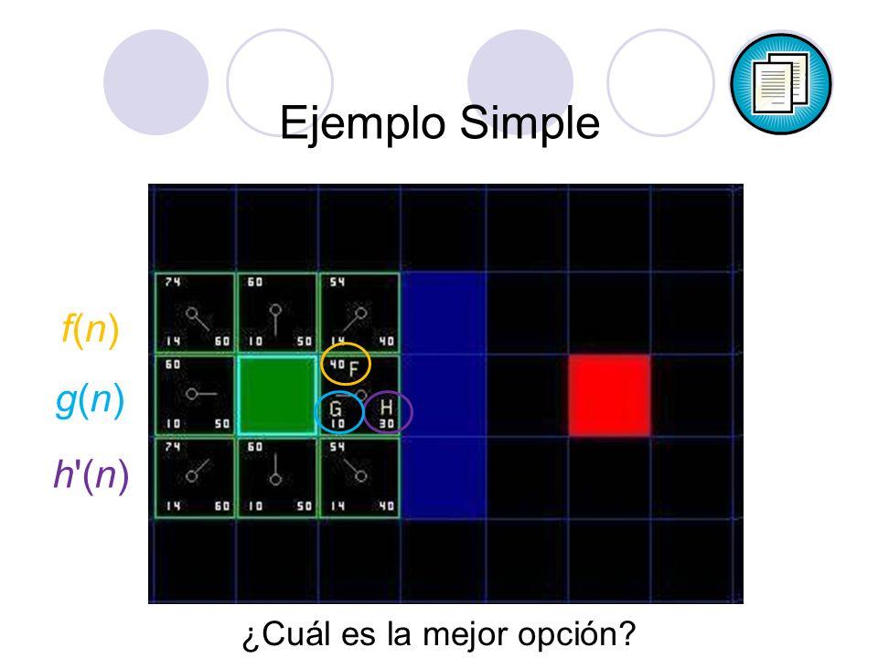 Ejemplo Simple f(n)f(n) ¿Cuál es la mejor opción? h'(n) g(n)g(n)