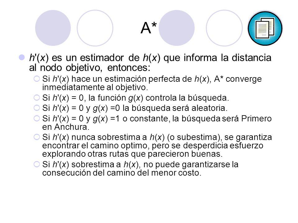 A* h'(x) es un estimador de h(x) que informa la distancia al nodo objetivo, entonces: Si h'(x) hace un estimación perfecta de h(x), A* converge inmedi