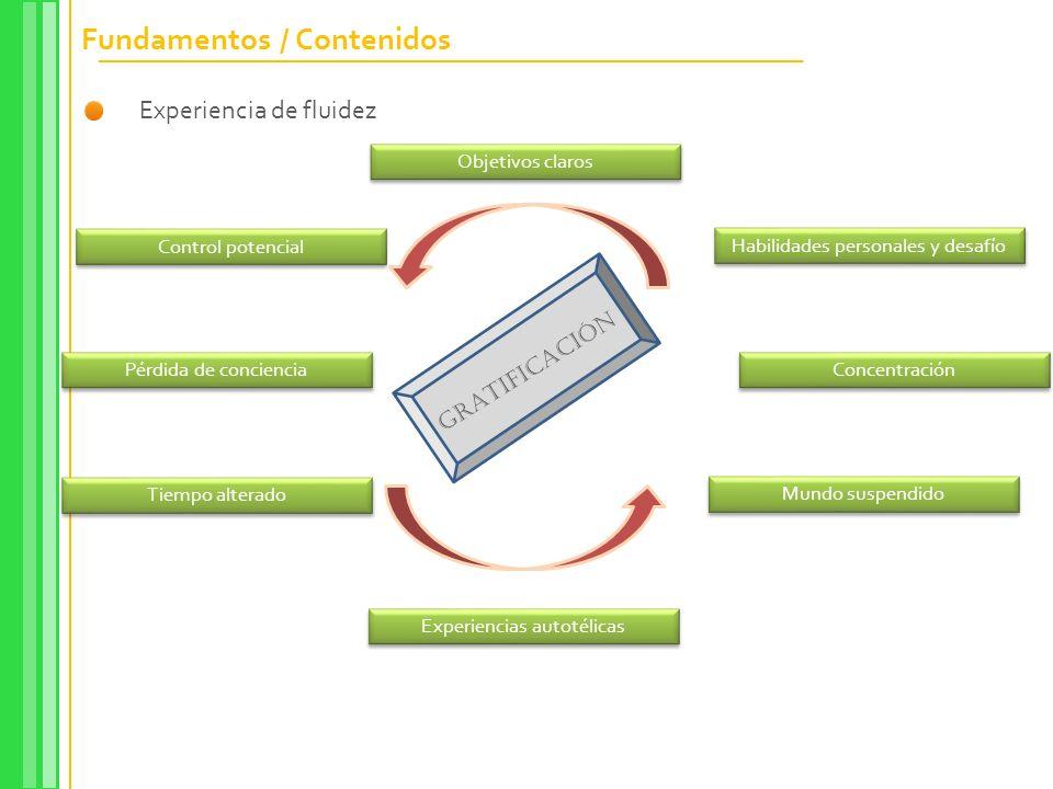 Fundamentos / Contenidos Experiencia de fluidez Objetivos claros Experiencias autotélicas Habilidades personales y desafío Concentración Mundo suspend