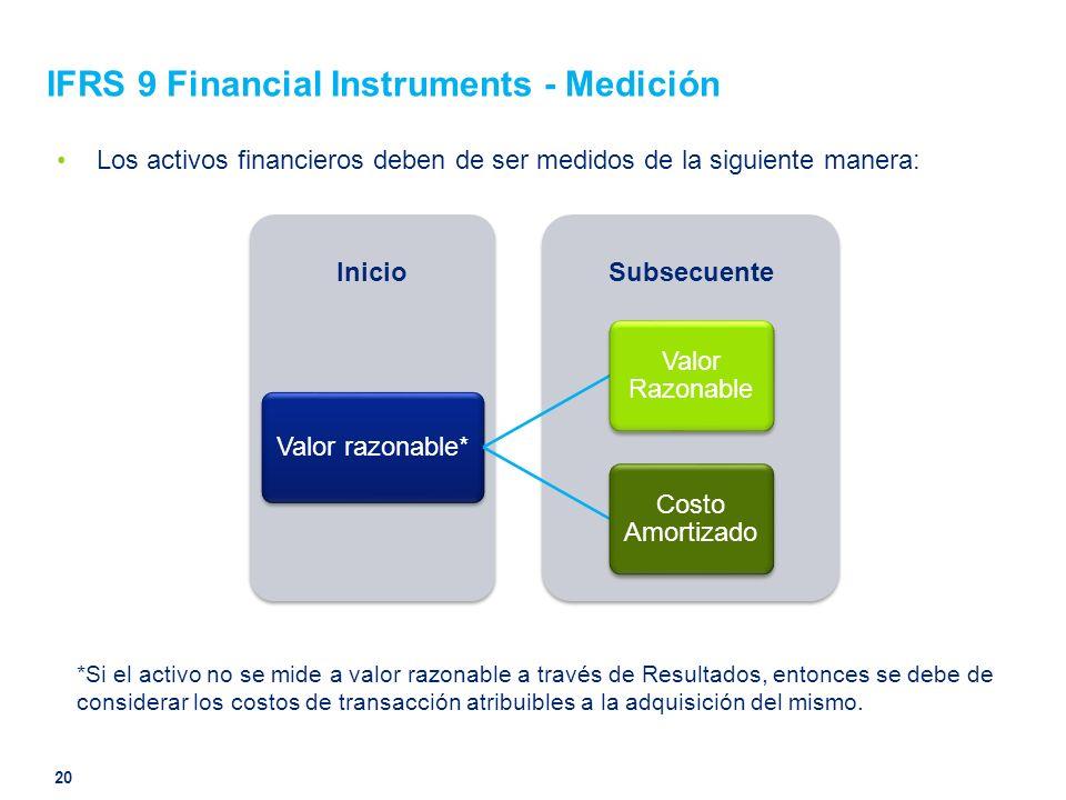 IFRS 9 Financial Instruments - Medición Los activos financieros deben de ser medidos de la siguiente manera: 20 SubsecuenteInicio Valor razonable* Val