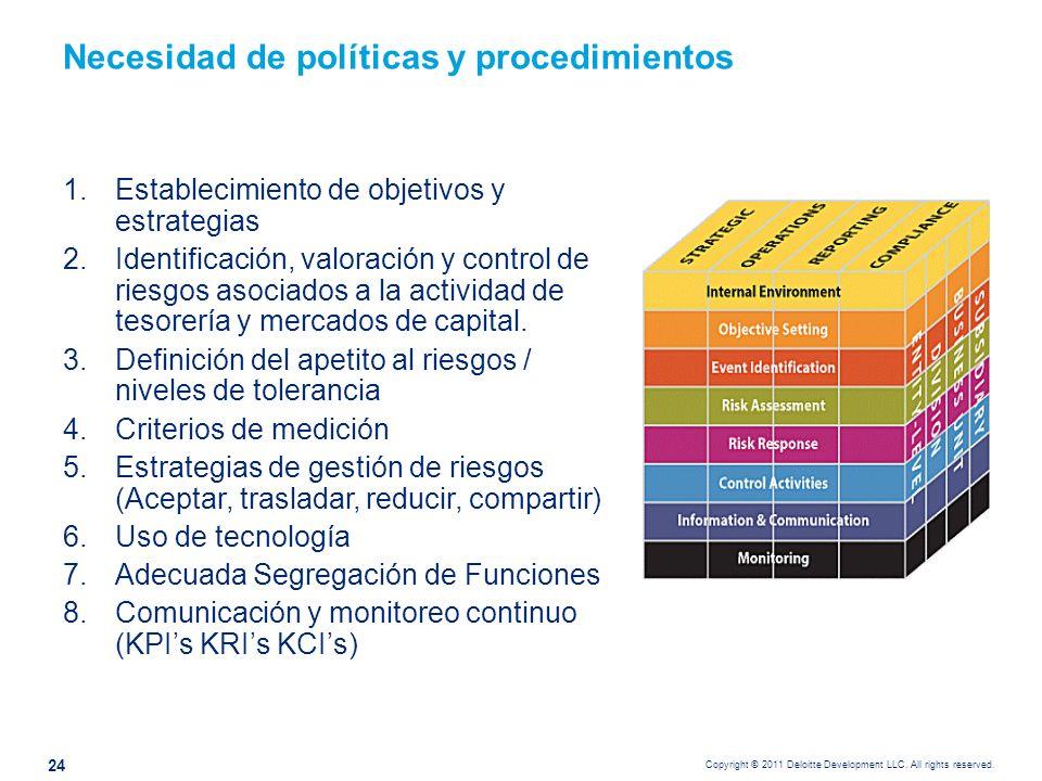 Copyright © 2011 Deloitte Development LLC. All rights reserved. Necesidad de políticas y procedimientos 1.Establecimiento de objetivos y estrategias 2