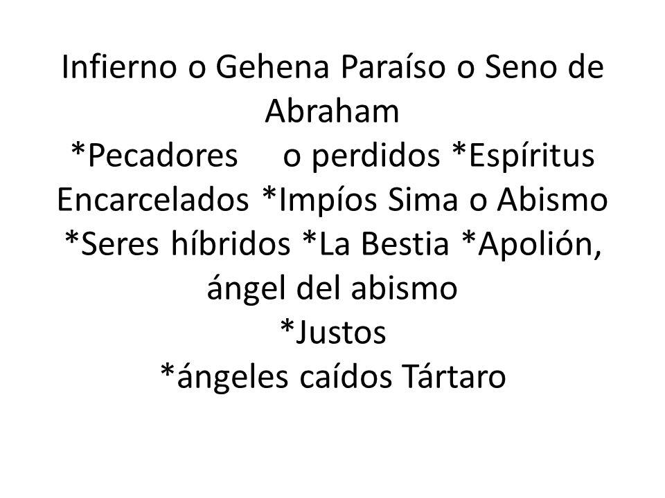 Infierno o Gehena Paraíso o Seno de Abraham *Pecadores o perdidos *Espíritus Encarcelados *Impíos Sima o Abismo *Seres híbridos *La Bestia *Apolión, ángel del abismo *Justos *ángeles caídos Tártaro