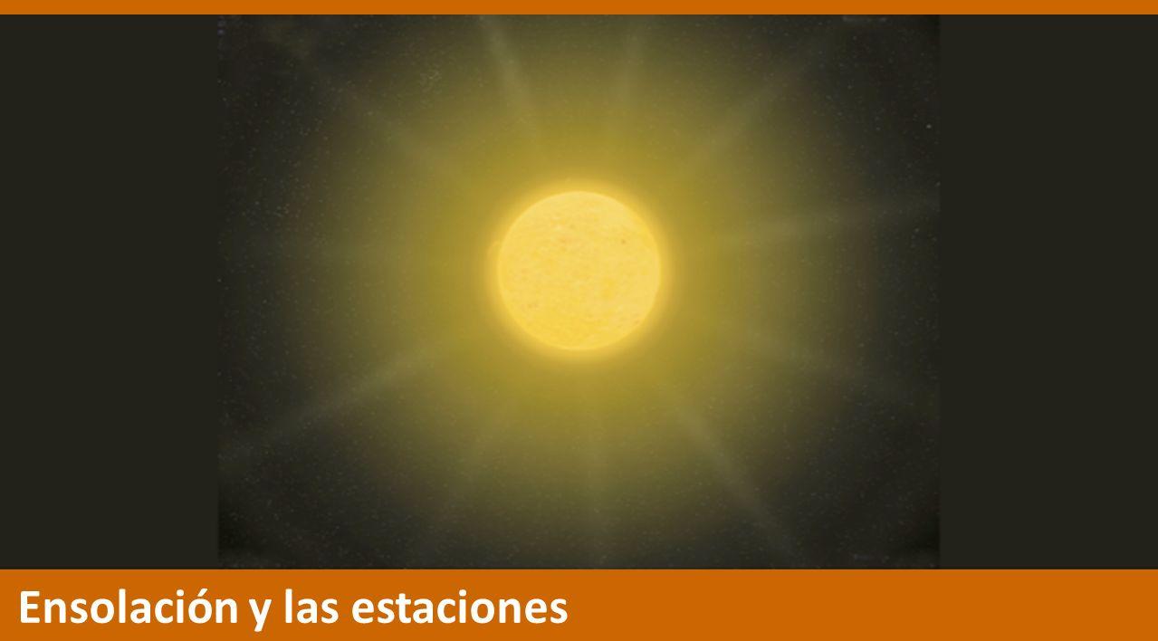 5.Inicia un registro de datos para el panel solar colocado a 30°.