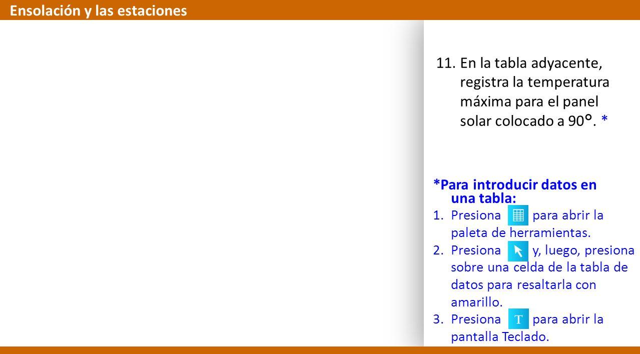 11.En la tabla adyacente, registra la temperatura máxima para el panel solar colocado a 90°. * Ensolación y las estaciones *Para introducir datos en u