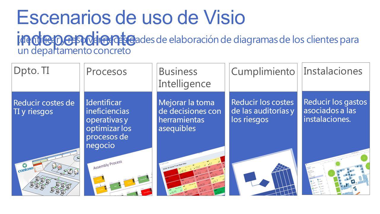 Identificar ineficiencias operativas y optimizar los procesos de negocio Mejorar la toma de decisiones con herramientas asequibles Reducir los costes