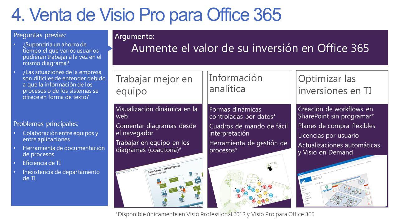 4. Venta de Visio Pro para Office 365 Argumento: Aumente el valor de su inversión en Office 365 Trabajar mejor en equipo Información analítica *Dispon
