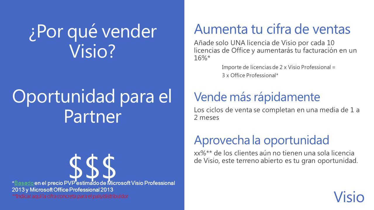 Visio ¿Por qué vender Visio? Oportunidad para el Partner $$$ Aumenta tu cifra de ventas Añade solo UNA licencia de Visio por cada 10 licencias de Offi