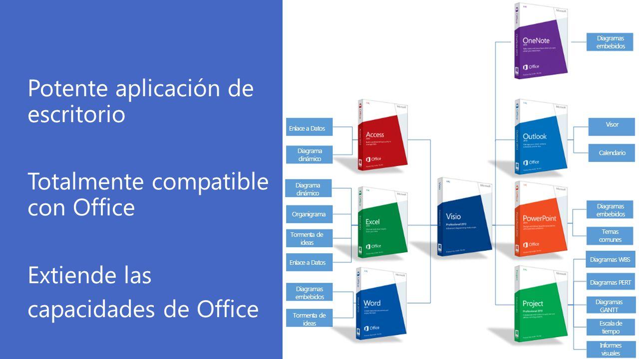 Visio Potente aplicación de escritorio Totalmente compatible con Office Extiende las capacidades de Office Enlace a Datos Diagrama dinámico Organigram