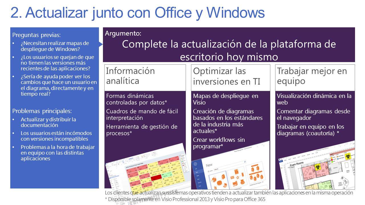 2. Actualizar junto con Office y Windows Argumento: Complete la actualización de la plataforma de escritorio hoy mismo Preguntas previas: ¿Necesitan r