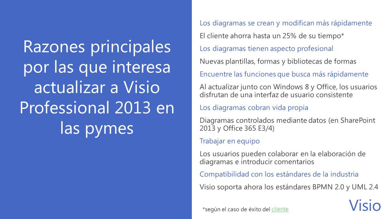 Visio Razones principales por las que interesa actualizar a Visio Professional 2013 en las pymes Los diagramas se crean y modifican más rápidamente El