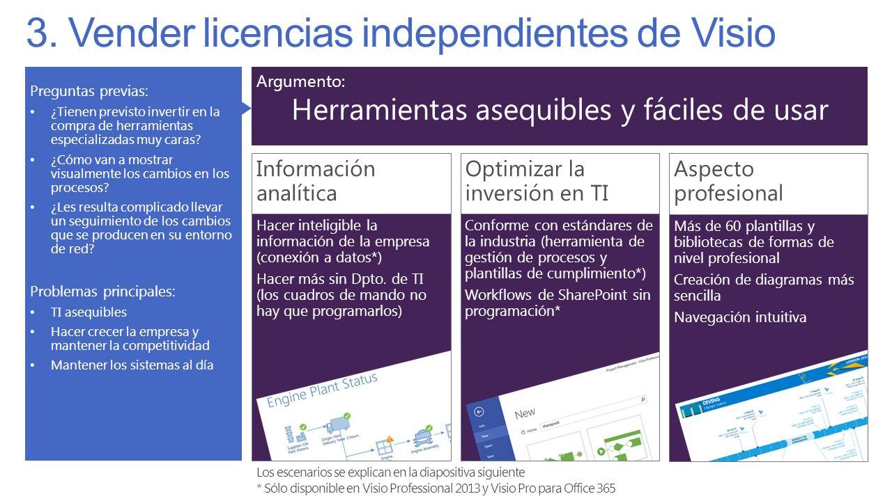 3. Vender licencias independientes de Visio Argumento: Herramientas asequibles y fáciles de usar Preguntas previas: ¿Tienen previsto invertir en la co