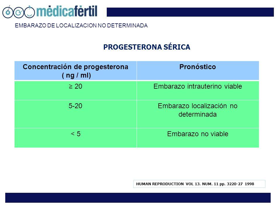 EMBARAZO DE LOCALIZACION NO DETERMINADA PROGESTERONA SÉRICA Concentración de progesterona ( ng / ml) Pronóstico 20Embarazo intrauterino viable 5-20Embarazo localización no determinada < 5Embarazo no viable HUMAN REPRODUCTION VOL 13.