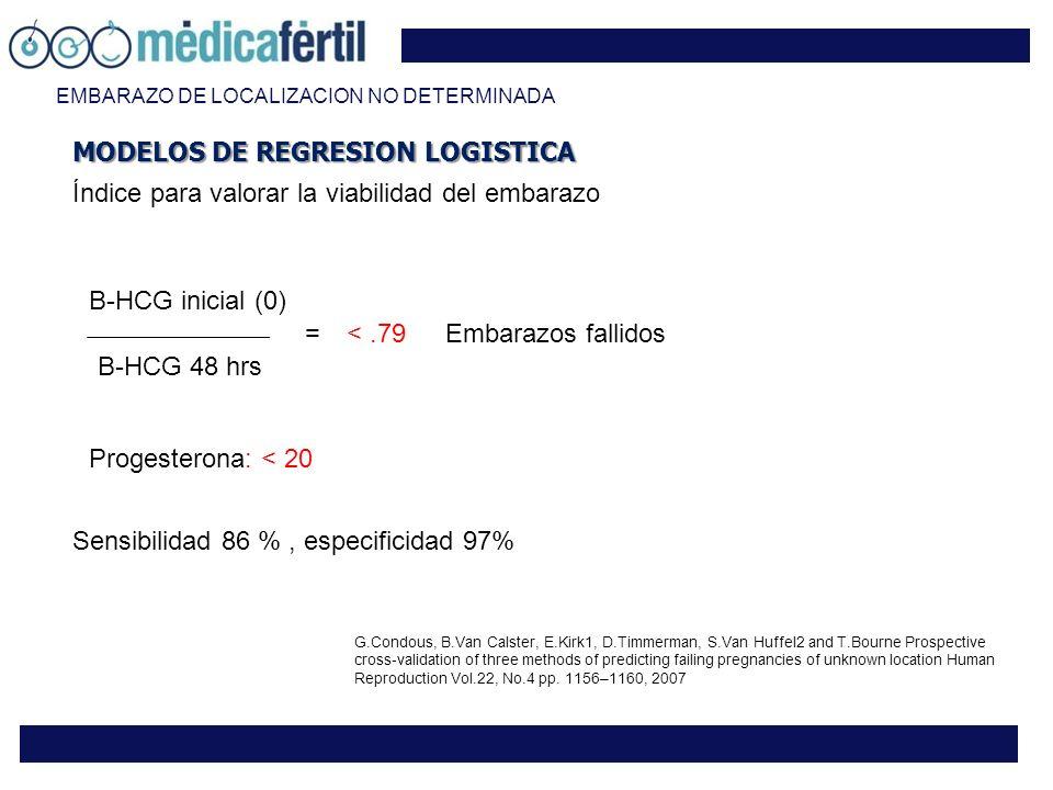 Β-HCG inicial (0) Β-HCG 48 hrs Embarazos fallidos= EMBARAZO DE LOCALIZACION NO DETERMINADA Progesterona: < 20 MODELOS DE REGRESION LOGISTICA <.79 Sensibilidad 86 %, especificidad 97% G.Condous, B.Van Calster, E.Kirk1, D.Timmerman, S.Van Huffel2 and T.Bourne Prospective cross-validation of three methods of predicting failing pregnancies of unknown location Human Reproduction Vol.22, No.4 pp.