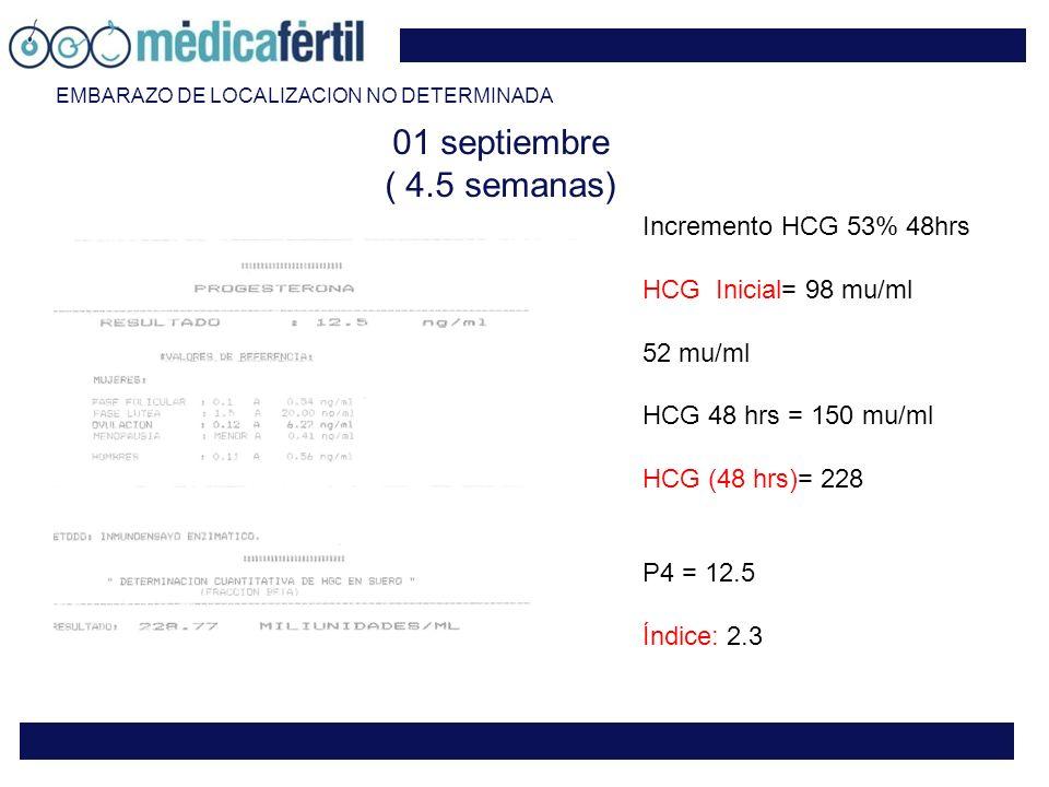 01 septiembre ( 4.5 semanas) Incremento HCG 53% 48hrs HCG Inicial= 98 mu/ml 52 mu/ml HCG 48 hrs = 150 mu/ml HCG (48 hrs)= 228 P4 = 12.5 Índice: 2.3 EM