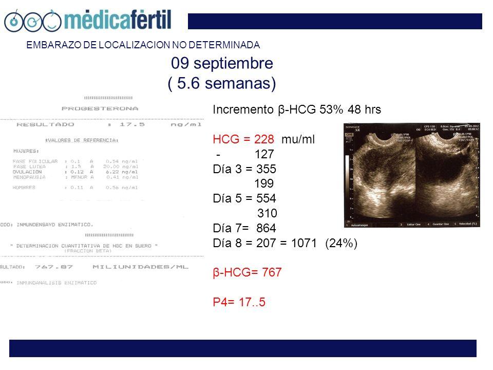 09 septiembre ( 5.6 semanas) Incremento β-HCG 53% 48 hrs HCG = 228 mu/ml - 127 Día 3 = 355 199 Día 5 = 554 310 Día 7= 864 Día 8 = 207 = 1071 (24%) β-HCG= 767 P4= 17..5 EMBARAZO DE LOCALIZACION NO DETERMINADA