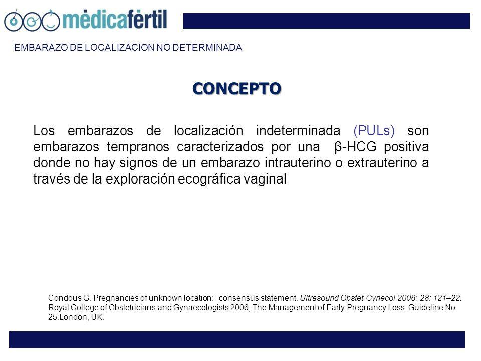 EMBARAZO DE LOCALIZACION NO DETERMINADA Los embarazos de localización indeterminada (PULs) son embarazos tempranos caracterizados por una β-HCG positi