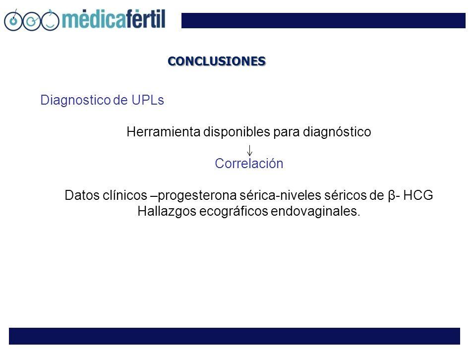 CONCLUSIONES Diagnostico de UPLs Herramienta disponibles para diagnóstico Correlación Datos clínicos –progesterona sérica-niveles séricos de β- HCG Hallazgos ecográficos endovaginales.