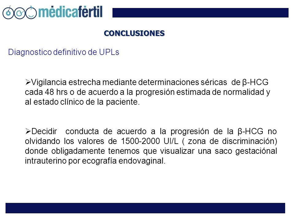 CONCLUSIONES Vigilancia estrecha mediante determinaciones séricas de β-HCG cada 48 hrs o de acuerdo a la progresión estimada de normalidad y al estado clínico de la paciente.