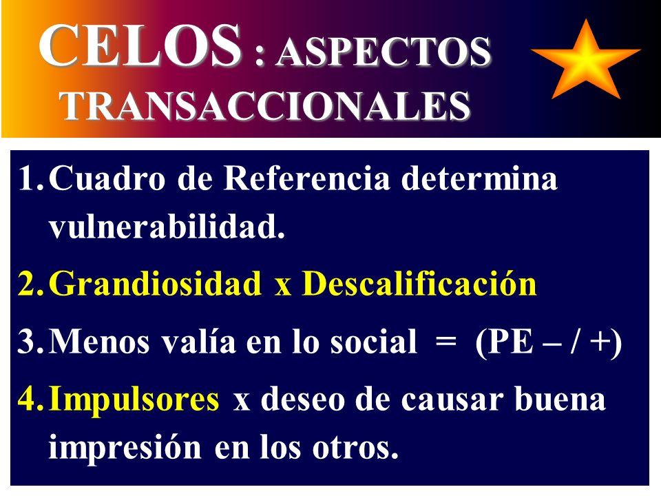 CELOS : ASPECTOS TRANSACCIONALES 1.Cuadro de Referencia determina vulnerabilidad. 2.Grandiosidad x Descalificación 3.Menos valía en lo social = (PE –