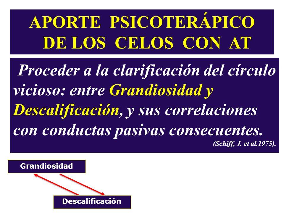 Grandiosidad Descalificación Proceder a la clarificación del círculo vicioso: entre Grandiosidad y Descalificación, y sus correlaciones con conductas
