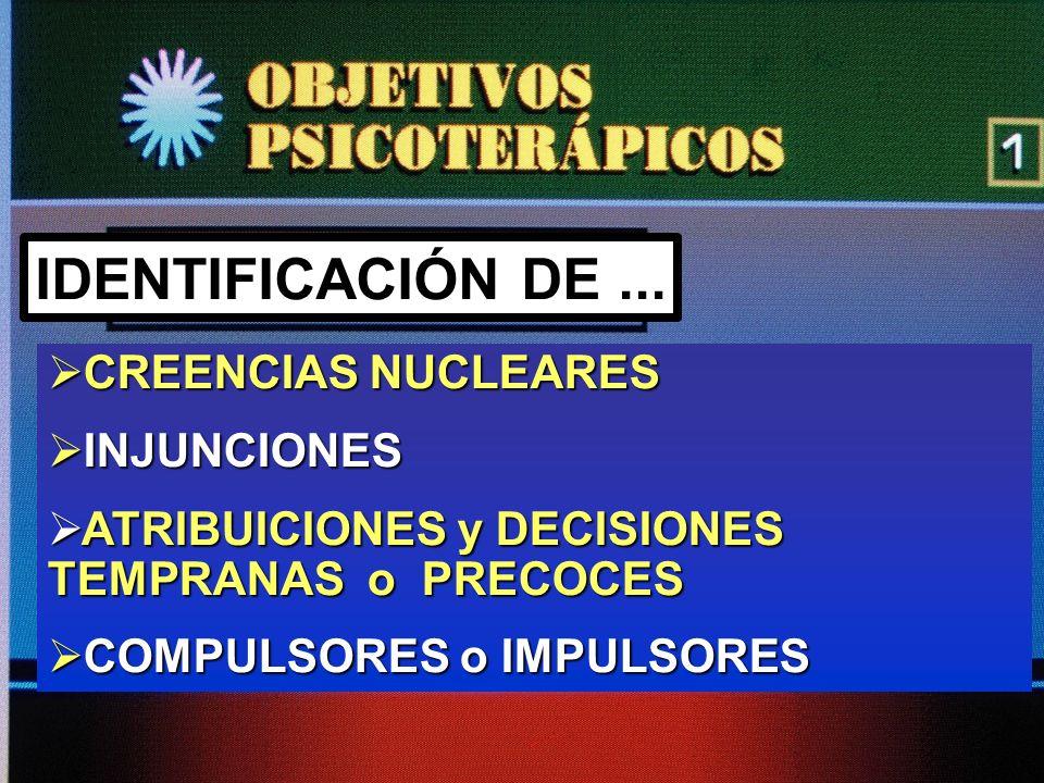 CREENCIAS NUCLEARES CREENCIAS NUCLEARES INJUNCIONES INJUNCIONES ATRIBUICIONES y DECISIONES TEMPRANAS o PRECOCES ATRIBUICIONES y DECISIONES TEMPRANAS o