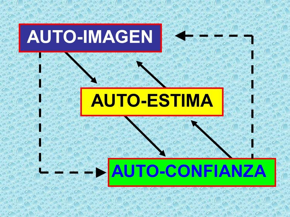 AUTO-IMAGEN AUTO-ESTIMA AUTO-CONFIANZA