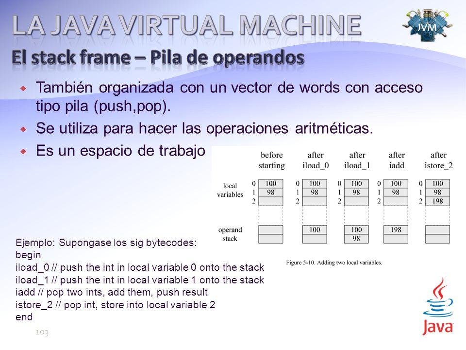 JVM 103 También organizada con un vector de words con acceso tipo pila (push,pop).