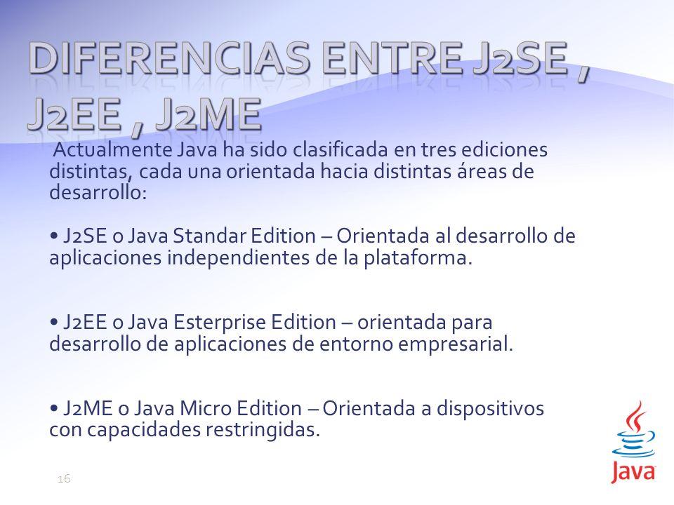Actualmente Java ha sido clasificada en tres ediciones distintas, cada una orientada hacia distintas áreas de desarrollo: J2SE o Java Standar Edition – Orientada al desarrollo de aplicaciones independientes de la plataforma.