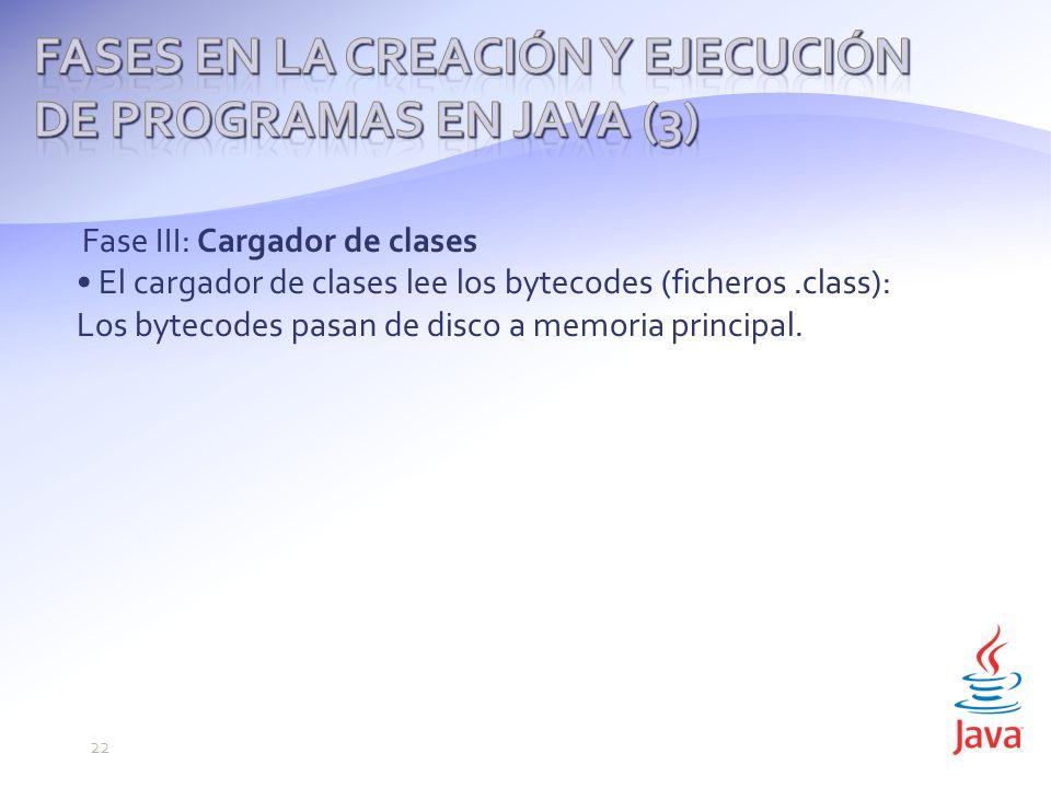 Fase III: Cargador de clases El cargador de clases lee los bytecodes (ficheros.class): Los bytecodes pasan de disco a memoria principal.