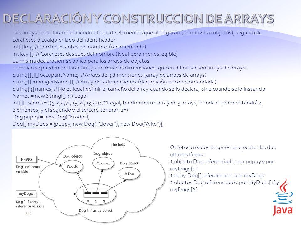 Los arrays se declaran definiendo el tipo de elementos que albergaran (primitivos u objetos), seguido de corchetes a cualquier lado del identificador: int[] key; // Corchetes antes del nombre (recomendado) int key []; // Corchetes después del nombre (legal pero menos legible) La misma declaración se aplica para los arrays de objetos.