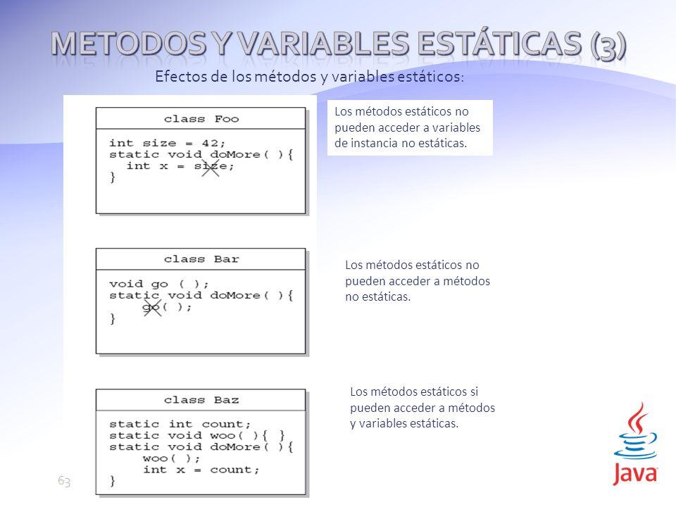 Efectos de los métodos y variables estáticos: Los métodos estáticos no pueden acceder a variables de instancia no estáticas.