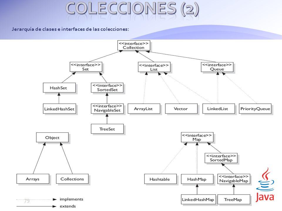 Jerarquía de clases e interfaces de las colecciones: 79