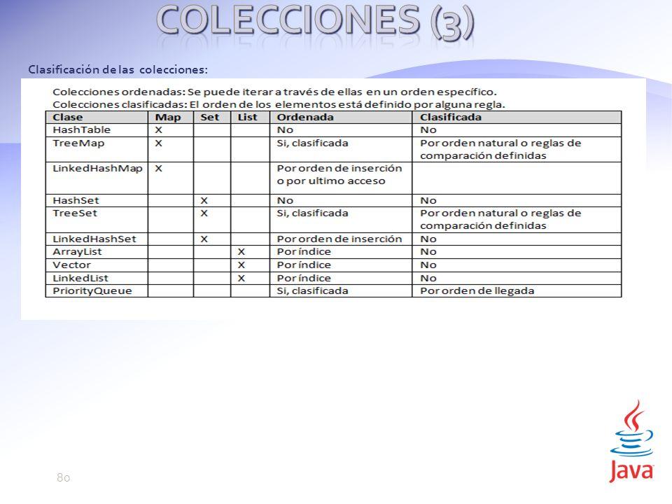 Clasificación de las colecciones: 80