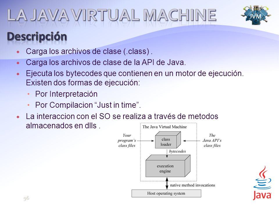 Carga los archivos de clase (.class).Carga los archivos de clase de la API de Java.