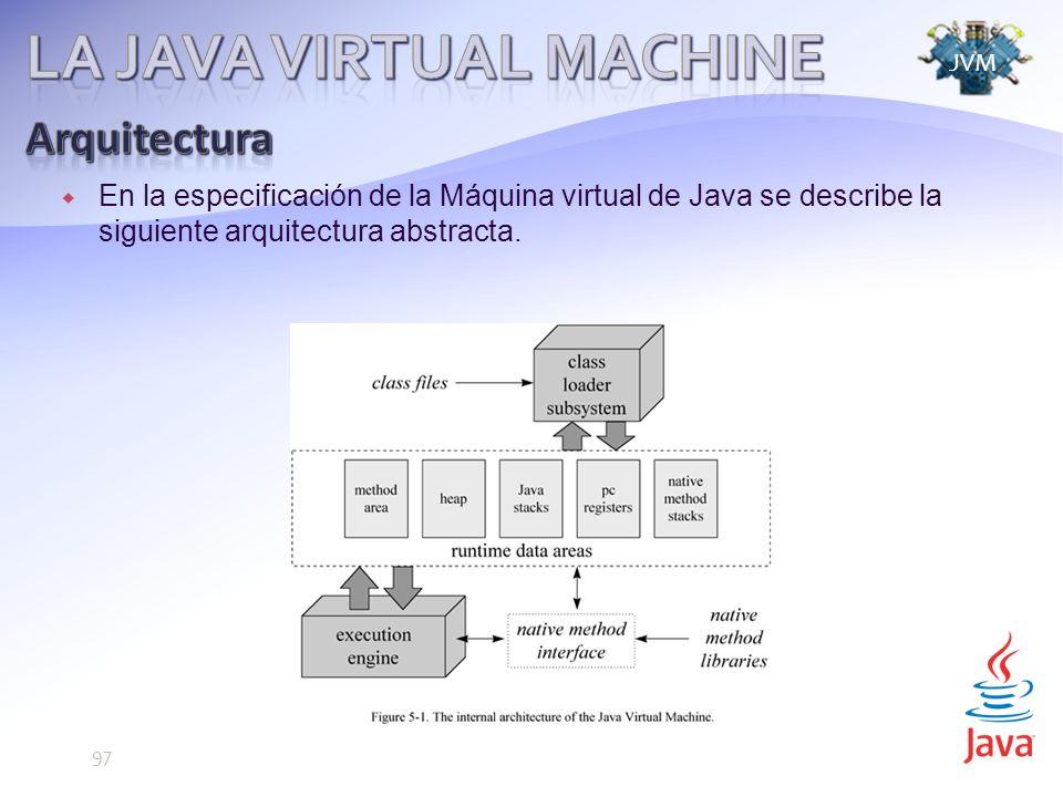 En la especificación de la Máquina virtual de Java se describe la siguiente arquitectura abstracta.