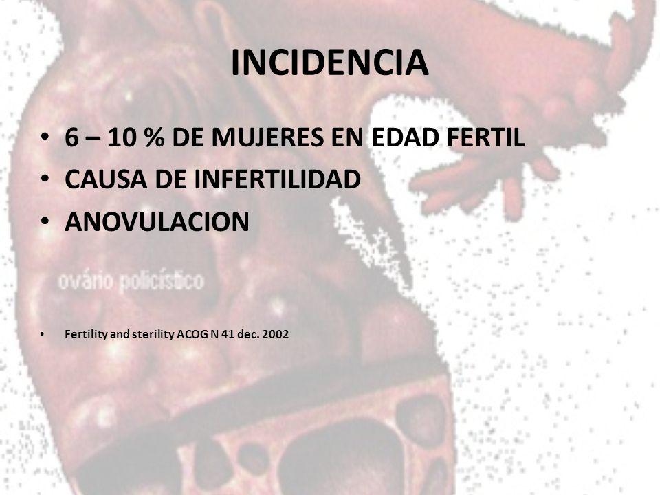 INCIDENCIA 6 – 10 % DE MUJERES EN EDAD FERTIL CAUSA DE INFERTILIDAD ANOVULACION Fertility and sterility ACOG N 41 dec. 2002