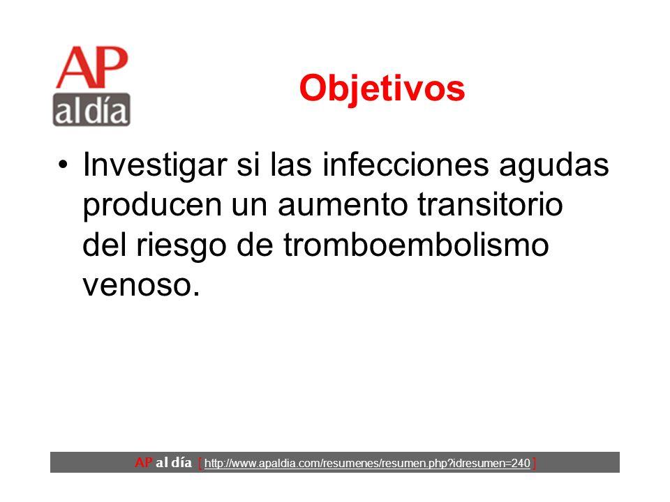 AP al día [ http://www.apaldia.com/resumenes/resumen.php?idresumen=240 ] Objetivos Investigar si las infecciones agudas producen un aumento transitorio del riesgo de tromboembolismo venoso.