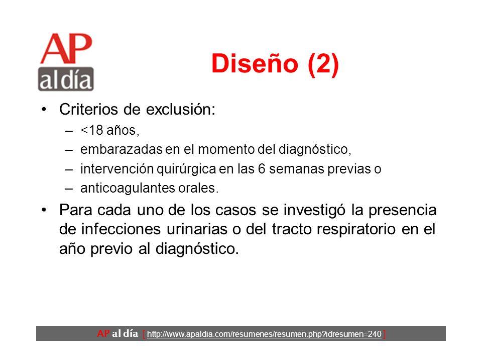 AP al día [ http://www.apaldia.com/resumenes/resumen.php idresumen=240 ] Diseño (1) Estudio de casos y controles.