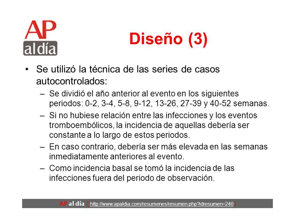 AP al día [ http://www.apaldia.com/resumenes/resumen.php?idresumen=240 ] Diseño (3) Se utilizó la técnica de las series de casos autocontrolados: –Se dividió el año anterior al evento en los siguientes periodos: 0-2, 3-4, 5-8, 9-12, 13-26, 27-39 y 40-52 semanas.