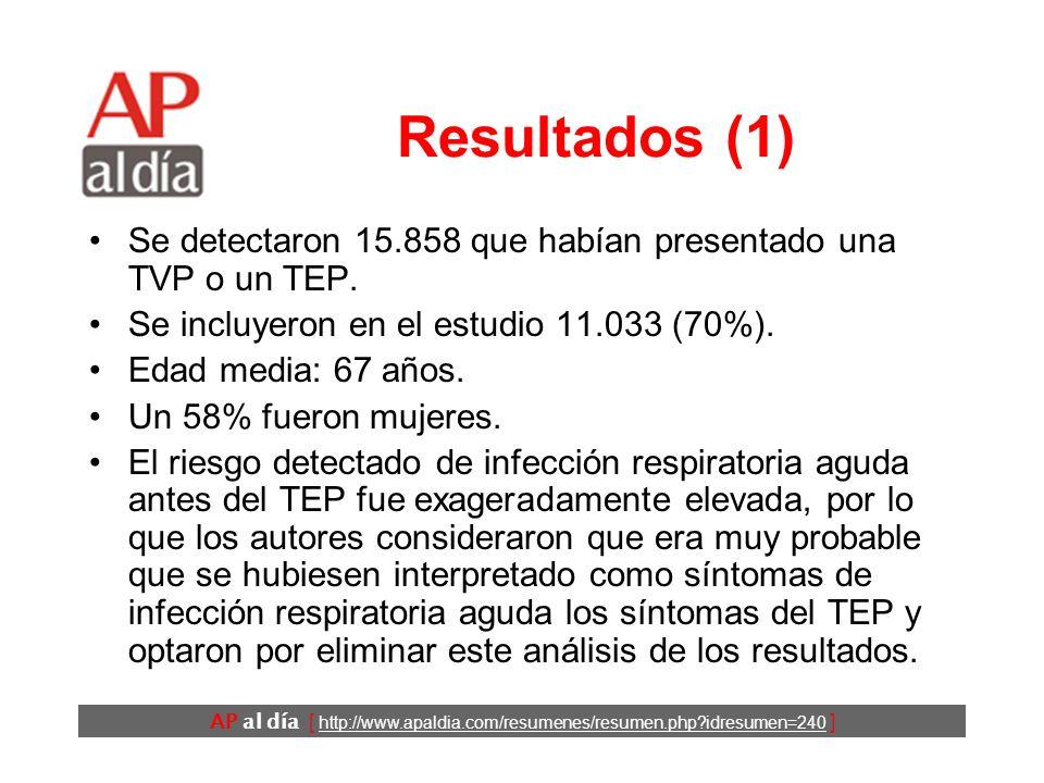 AP al día [ http://www.apaldia.com/resumenes/resumen.php?idresumen=240 ] Resultados (1) Se detectaron 15.858 que habían presentado una TVP o un TEP.