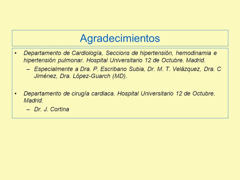 Agradecimientos Departamento de Cardiología, Seccions de hipertensión, hemodinamia e hipertensión pulmonar. Hospital Universitario 12 de Octubre. Madr