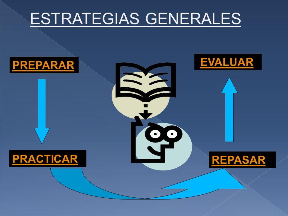 ESTRATEGIAS GENERALES PREPARAR PRACTICAR EVALUAR REPASAR