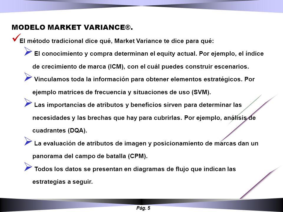 Pág. 5 MODELO MARKET VARIANCE®. El método tradicional dice qué, Market Variance te dice para qué: El conocimiento y compra determinan el equity actual