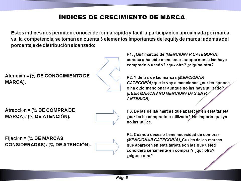 Pág. 6 ÍNDICES DE CRECIMIENTO DE MARCA Atenci ó n = (% DE CONOCIMIENTO DE MARCA). Atracci ó n = (% DE COMPRA DE MARCA) / (% DE ATENCI Ó N). Fijaci ó n