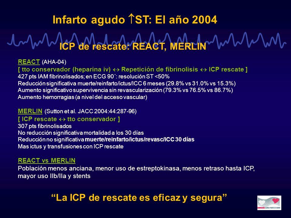 Infarto agudo ST: El año 2004 ICP de rescate: REACT, MERLIN REACT (AHA-04) [ tto conservador (heparina iv) Repetición de fibrinolisis ICP rescate ] 42