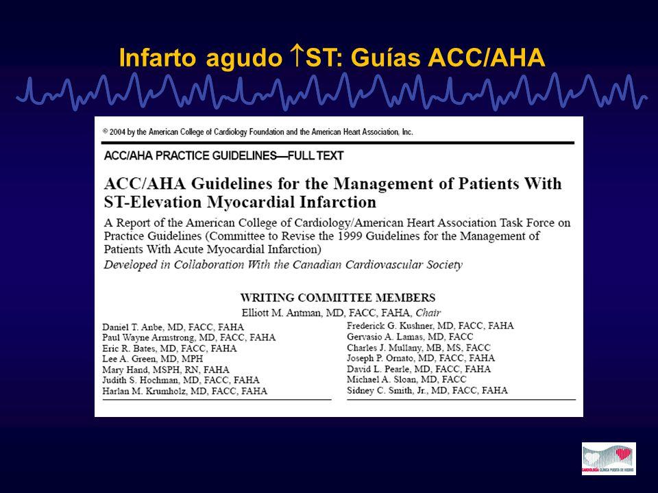 Infarto agudo ST: El año 2004 ICP Facilitada CAPITAL-AMI, BRAVE, GRACIA 1 y 2 CAPITAL-AMI [ TNK + traslado para ICP TNK (ICP rescate si indicada) ] 170 pts, IAM alto riesgo <6h Reducción significativa muerte/infarto/ictus/isquemia recurrente 30 días No aumento de hemorragias mayores BRAVE [ Reteplase + abciximab abciximab antes de traslado para ICP ] 253 pts, IAM <12h Mayor % flujo TIMI 3 pre-ICP (40% vs 18%) pero igual post-ICP (87%) No diferencias significativa en tamaño infarto (SPECT sestamibi) 10 días No diferencias en end points clínicos Mas hemorragias (NS) con terapia combinada