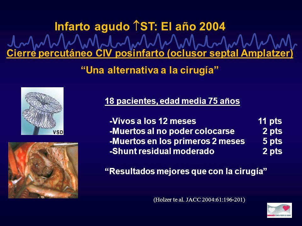 Infarto agudo ST: El año 2004 Cierre percutáneo CIV posinfarto (oclusor septal Amplatzer) Una alternativa a la cirugía 18 pacientes, edad media 75 año