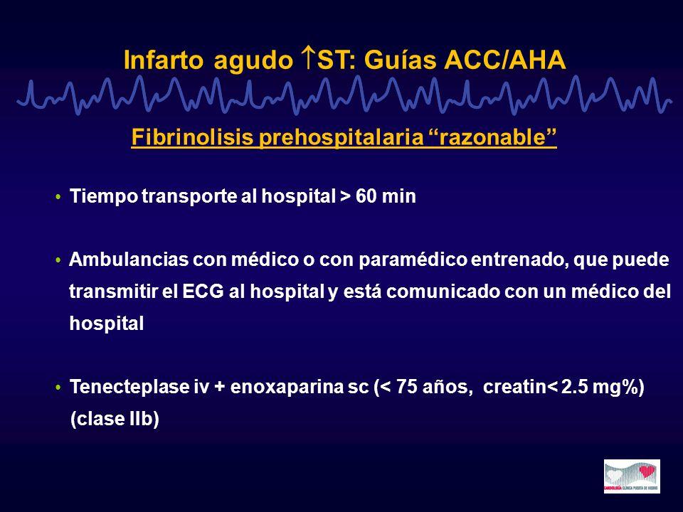 Infarto agudo ST: El año 2004 ICP de rescate: REACT, MERLIN REACT (AHA-04) [ tto conservador (heparina iv) Repetición de fibrinolisis ICP rescate ] 427 pts IAM fibrinolisados; en ECG 90´: resolución ST <50% Reducción significativa muerte/reinfarto/ictus/ICC 6 meses (29.8% vs 31.0% vs 15.3%) Aumento significativo supervivencia sin revascularización (79.3% vs 76.5% vs 86.7%) Aumento hemorragias (a nivel del acceso vascular) MERLIN (Sutton et al.