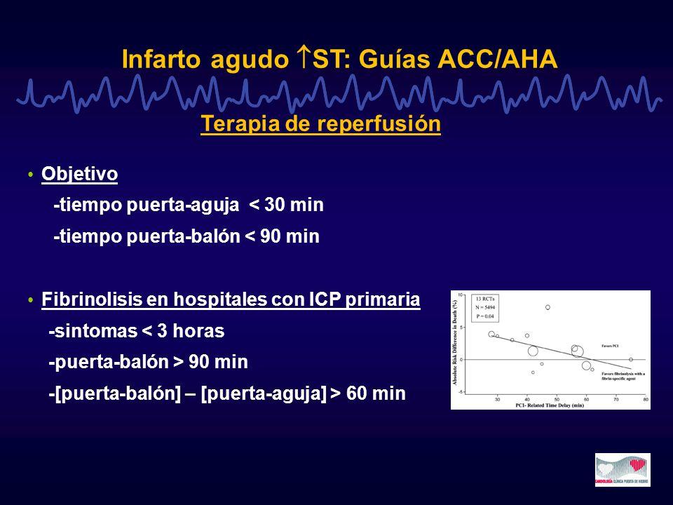 Infarto agudo ST: Guías ACC/AHA Objetivo -tiempo puerta-aguja < 30 min -tiempo puerta-balón < 90 min Fibrinolisis en hospitales con ICP primaria -sint