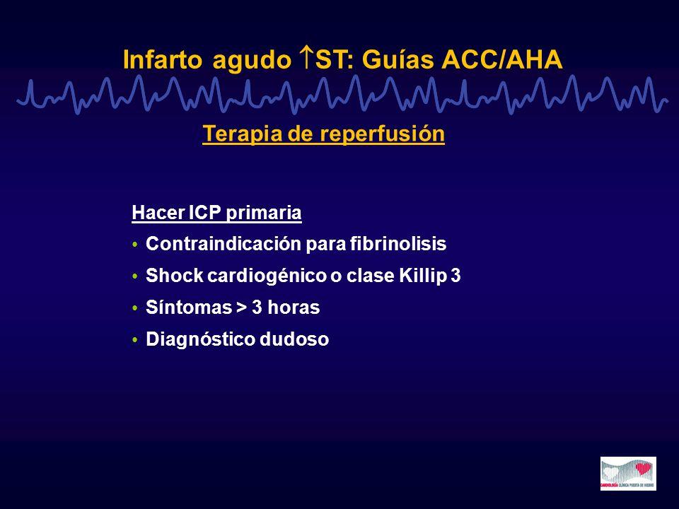 Infarto agudo ST: Guías ACC/AHA Hacer ICP primaria Contraindicación para fibrinolisis Shock cardiogénico o clase Killip 3 Síntomas > 3 horas Diagnósti